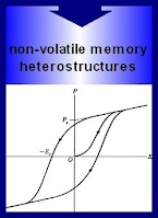 https://sites.google.com/a/heliconthinfilmsystems.com/www/googlee9399bb773a3dc4c-html/examples-of-past-work-at-helicon/non-volatile-memory