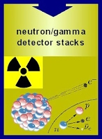https://sites.google.com/a/heliconthinfilmsystems.com/www/googlee9399bb773a3dc4c-html/examples-of-past-work-at-helicon/gamma-neutron-detectors